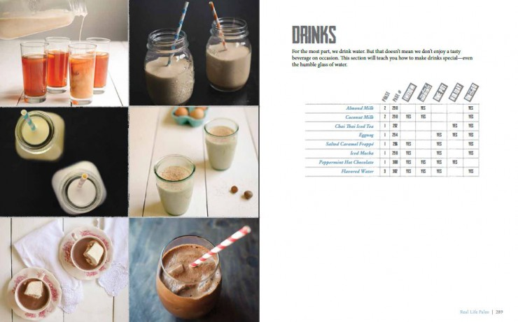 Drinks Chapter Divider from Real Life Paleo by Paleo Parents