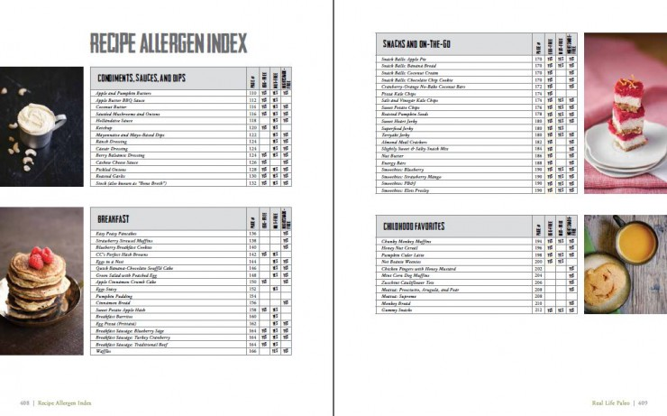Allergen Index 1 from Real Life Paleo by Paleo Parents