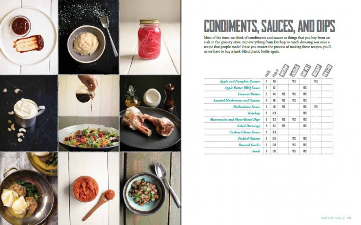Condiments Sauces and Dips from Real Life Paleo by Paleo Parents