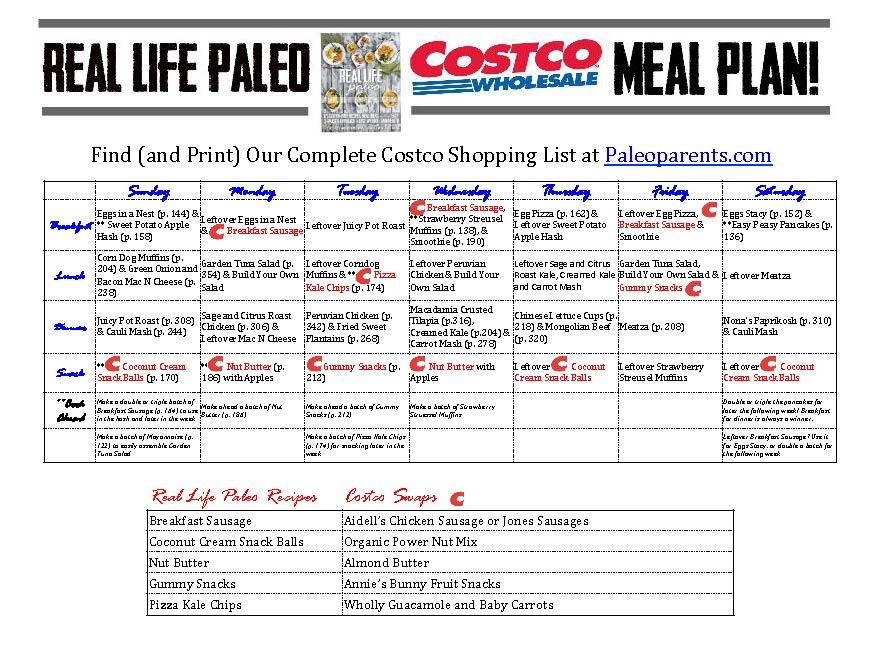 Paleo Parents Costco Shopping Guide