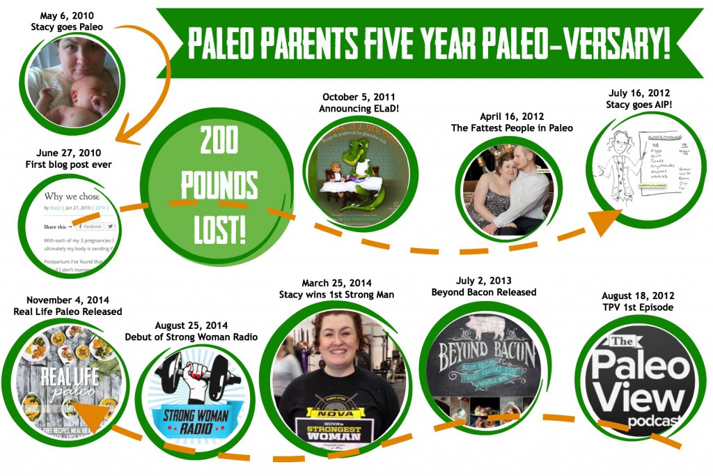 Five Year Paleo-Versary! as seen on Paleo Parents