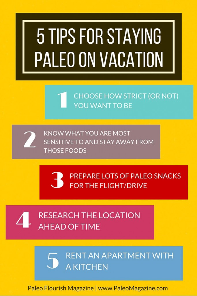 Paleo Parents Guest Post: 5 Tips for Staying Paleo on Vacation, Louise Hendon