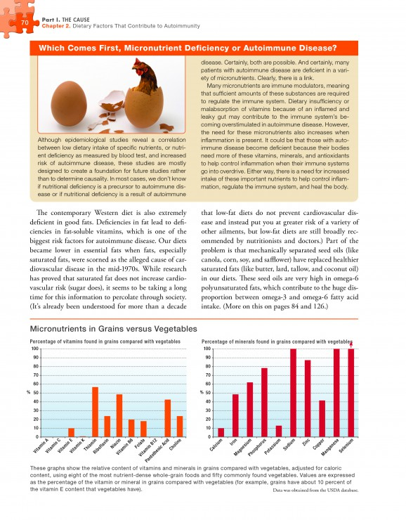 The Paleo Approach Preview Page 70